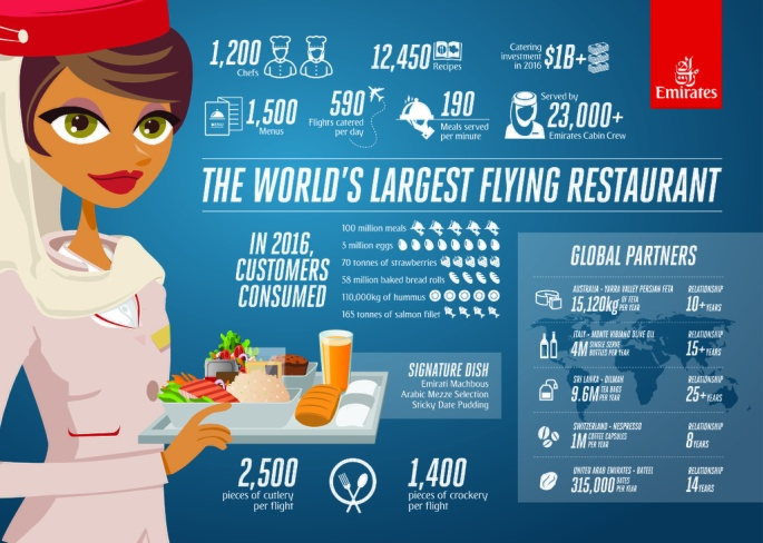 Catering-infographic_English